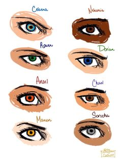 Eye colors of some of the characters from the TOG series.