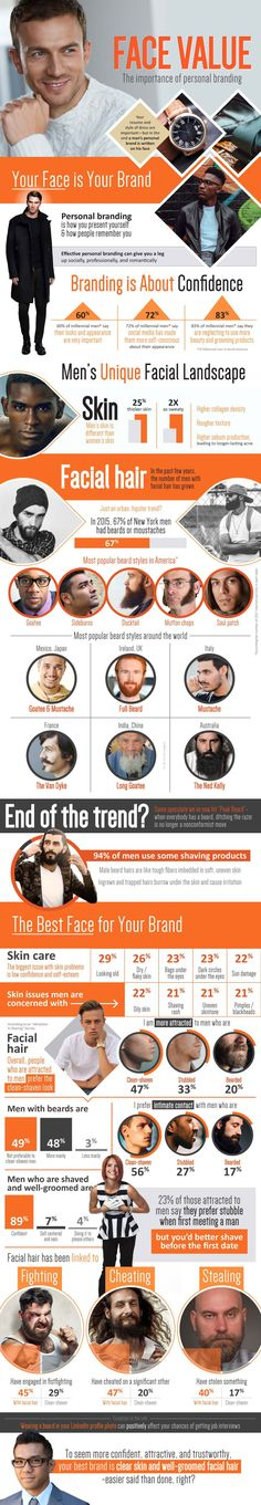Face Value: Men's Guide to Personal Branding #Infographic #Fashion #LifeStyle