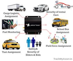 trackmyasset gives best gps vehicle tracking devices for personal cars pets persons for kids at low cost contact today 9642887878 for more infor