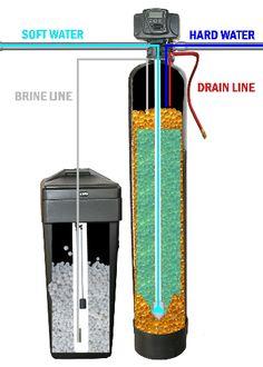 78 best water softeners images grains hard water shelled rh pinterest com