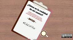 ¿Cómo es la realidad de mi centro? Amparo Abarca Benavente. Learning, Centre
