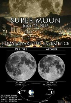 This full moon is not only the closest and largest full moon of the year. It also presents the moon's closest encounter with Earth for all of 2013 http://earthsky.org/tonight/is-biggest-and-closest-full-moon-on-june-23-2013-a-supermoon