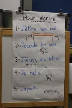 French anchor chart: steps to write words – pour écrire Kindergarten Writing, Teaching Writing, Writing Activities, Literacy, Spanish Activities, Teaching French Immersion, French Teaching Resources, Teaching Spanish, French Flashcards