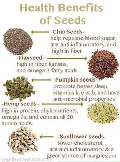 Health Benefits of Seeds.  Which do you use here to add to your juices or meals?