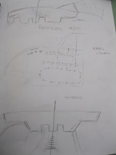 Rec Center University of Cincinnati First circulation diagram, beam symmetry diagram, and panoramic section. #caitlindonnelly #48105-S15