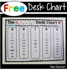 Clever Classroom: Back to School Freebies and a Sale Kindergarten Reading, Teaching Reading, Reading Activities, Word Study, Word Work, Sight Words, Phonics Words, Phonics Rules, First Grade Freebies