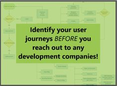 Developers will welcome well defined user journeys!