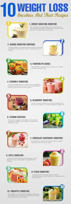 Weight Loss Smoothies Recipes Click for Good Vibes