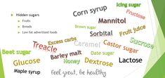 hidden sugars - beware! #sugarkills #chooselife