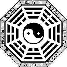 Le yi king est un livre des mutations qui permet de deviner le futur.
