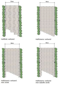 Organic Gardening Tips Garden Paving, Garden Paths, Lawn And Garden, Brick Pathway, Brick Paving, Landscape Architecture, Landscape Design, Garden Design, Pavement Design