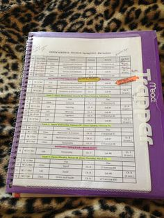 Organizational quirks for college... Cuz you know, you're a college student now ;)