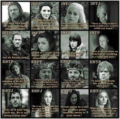 Game of Thrones MBTI Chart