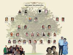 Design a Family Tree עיצוב עץ משפחה