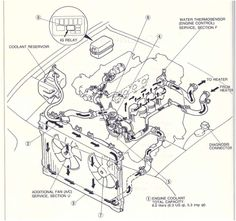 Lotus Elan back-bone chassis that joins engine