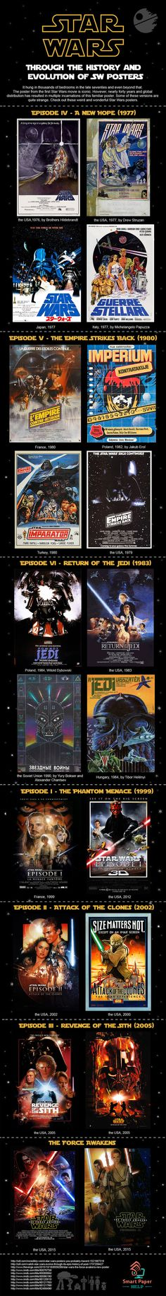 This Infographic presents posters of each Star Wars movies from all over the world.