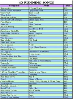 40 Running Songs - most of these would be great but if kid rock or mambo #5 comes on when i'm running i'd throw myself into traffic