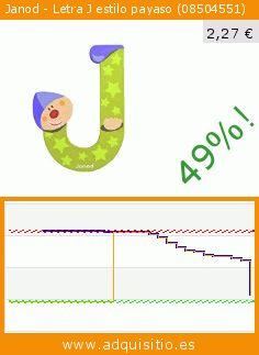 Janod - Letra J estilo payaso (08504551) (Juguete). Baja 49%! Precio actual 2,27 €, el precio anterior fue de 4,43 €. https://www.adquisitio.es/janod/letra-j-estilo-payaso