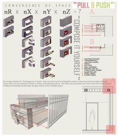 Residential Behavioral Architecture 101  LifeEdited