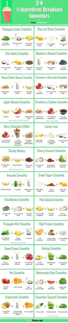 2 Week Diet Plan - breakfast smoothies for weight loss - A Foolproof, Science-Based System thats Guaranteed to Melt Away All Your Unwanted Stubborn Body Fat in Just 14 Days.No Matter How Hard You've Tried Before! Protein Smoothies, Smoothie Proteine, Chia Seed Smoothie, Easy Smoothies, Smoothies For Lunch, Breakfast Protein Smoothie, Healthy Smoothie Recipes, Detox Smoothies, Smoothie Packs