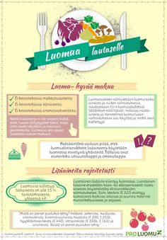 Luomua lautaselle! | @Piktochart Infographic