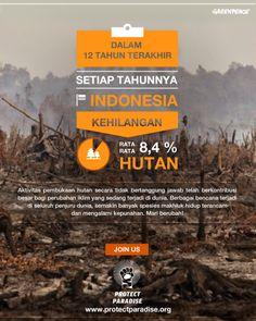 Laju kerusakan hutan di Indonesia dalam 12 tahun terakhir mencapai 8.4% per tahun. Sebagian besar diantaranya disebabkan oleh ekspansi perkebunan sawit yang tidak bertanggung jawab, di hutan alam yang seharusnya dilindungi.  Mari lakukan sesuatu, bantu jaga masa depan hutan Indonesia, dengan cara mendorong produsen untuk menggunakan minyak sawit yang tidak terkait dengan perusakan hutan Indonesia, melalui petisi #ProtectParadise di www.protectparadise.org.