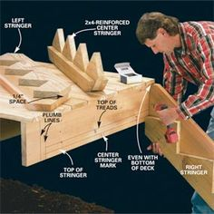 Step-by-step to building deck stairs