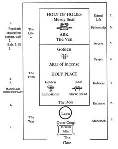 106 Best The Tabernacle images   Tabernacle of moses ...