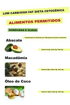 Nutrição - Alimentos e Cia: Lista Cetogênica