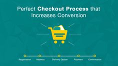 Improve Conversion by Perfecting the Checkout Process of Your Ecommerce Store