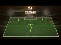 Fútbol: Circuito físico/técnico con finalización. - YouTube