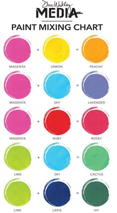 New colors of Dina Wakley Media paints are as far away as your craft sheet! Follow this new mixing chart to create new colors of Dina's signature paints! By simply mixing two colors of exis…