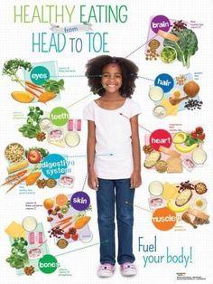 Healthy Teeth, Healthy Kids, Healthy Living, Healthy Recipes, Healthy Snacks, Eat Healthy, Healthy Weight, Healthy Protein, Healthy Schools