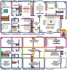 feng shui bagua map nine life areas feng shui bedroom