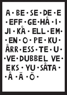 Swedish Alphabet Pronunciation