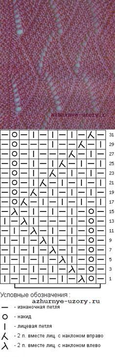 Fantasie openwork Muster mit Stricknadeln |  Durchbrochene Muster