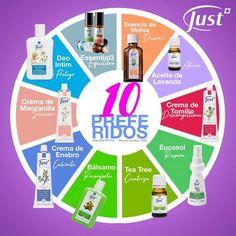 Aromatherapy Oils, Essential Oils, Wellness, Lavender Oil, Aromatherapy