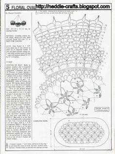 For instructions, click here:  http://ergahandmade.blogspot.gr/2015/06/crochet-stitches.html  Via: http://forum.amrkhaled.net/sh...