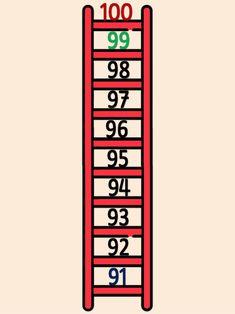 Καρτέλες αριθμογραμμής από το 0 έως το 100 Για την α΄ και β΄ δημοτικο… The 100, Classroom, Teaching, Education, Maths, Kids, 1st Grades, Class Room, Young Children