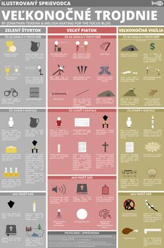 Check out our visual overview of what to expect and how to get the most out of the three holiest days of the year, Holy Thursday, Good Friday, Easter Vigil (The Triduum) Lent, Easter Catholic Lent, Catholic Religious Education, Catholic Religion, Catholic Prayers, Catholic Traditions, Roman Catholic, Holy Thursday Catholic, What Is Catholic, Catholic Easter