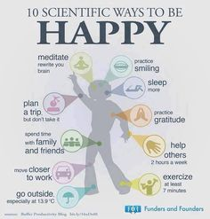 Ways to be happy; the scientific way.