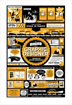 inforgraphic - a day in the life of a graphic designer #infographics, #poster, #illustration