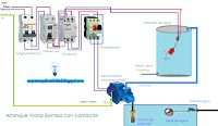 Esquemas eléctricos: Arranque motor bomba con contactor