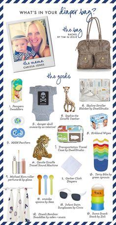 Diaper Bag Essentials of Carissa Jones
