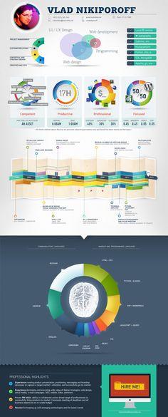 Оригинальное #резюме веб-дизайнера/ программиста. Реализовано в виде инфографики. Показаны основные навыки, опыт работы, знание программ и языков. Ну и конечно же, продемонстрирован креативный подход к составлению резюме. Нравится?