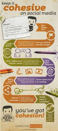 Clases de Periodismo   5 claves para marcas que usan redes sociales