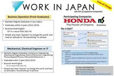 OPEN! #vacancy as Business Operation and Mechanical, Electrical Engineer or IT to work in Japan with HONDA and NS Solutions as participating companies. How to Apply? Register in www.workinjapan.asia DEADLINE: 15 March 2015 #itbcc