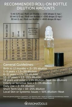 Love this chart for making roller bottles! Get started with essential oils by going here: www.thepaleomama.com/essential-oils