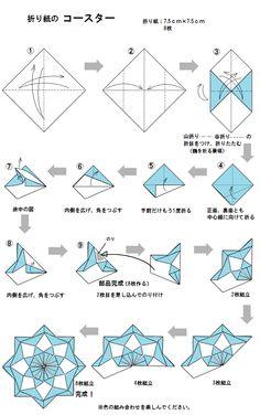 Diagrams for 8 point modular star.