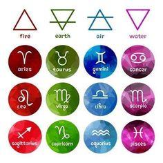 Zodiac Signs Astrology, Zodiac Symbols, Zodiac Art, Zodiac Star Signs, Earth Signs Zodiac, Zodiac Signs Images, Water Signs Zodiac, Aquarius Astrology, Horoscope Capricorn